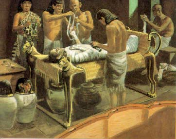 Egyptians embalming